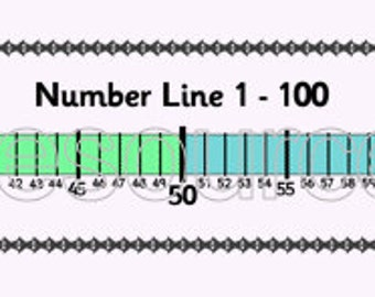 Number Line 1 to 100 Printable Maths Resource