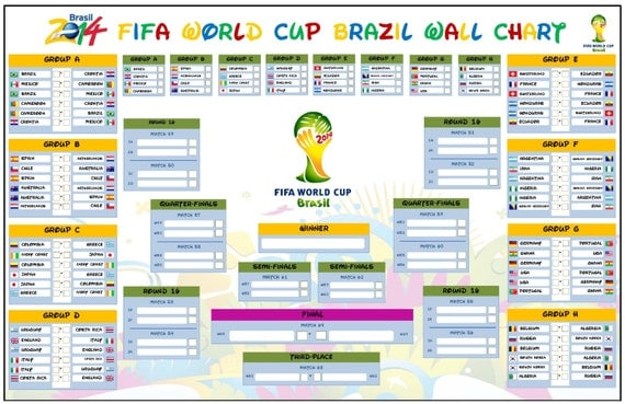 "2014 FIFA World Cup Brazil Wall Chart Poster-Size 24""x36"" Downloadable File"