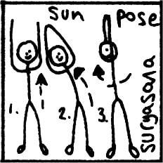 yoga asana stick figures 237 downloadable images for lesson