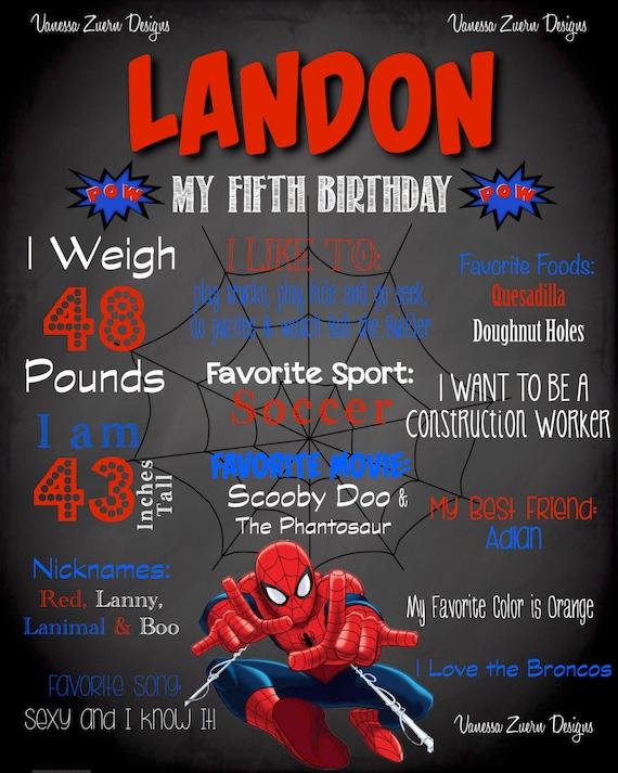 Spiderman Birthday Sign