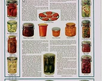 antique victorian food preserved canning illustration DIGITAL DOWNLOAD