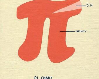 Pi Chart // pi math pun art print