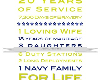 Custom Navy Military Print. Great Gift Idea for Retirement!