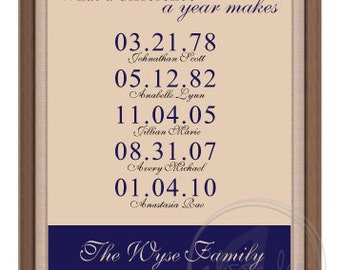 Personalized Dates to Remember (digital file)