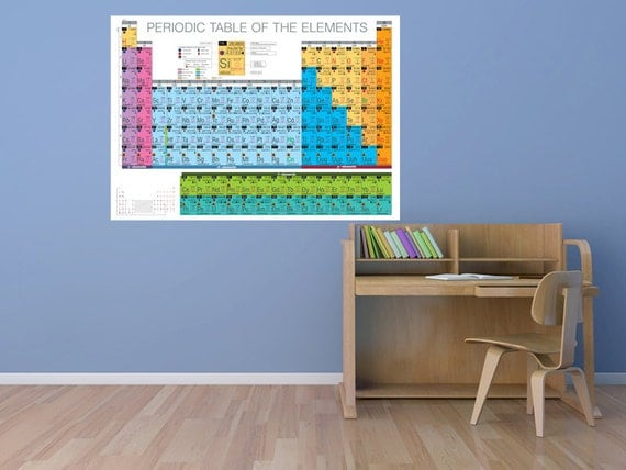 periodic table of elements vinyl wall decal 60x39 by stickerhog. Black Bedroom Furniture Sets. Home Design Ideas