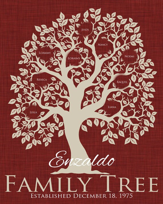 Family Tree Anniversary Gift for Parents Anniversary Gift
