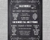 Custom Birthday Chalkboard Poster | Printable