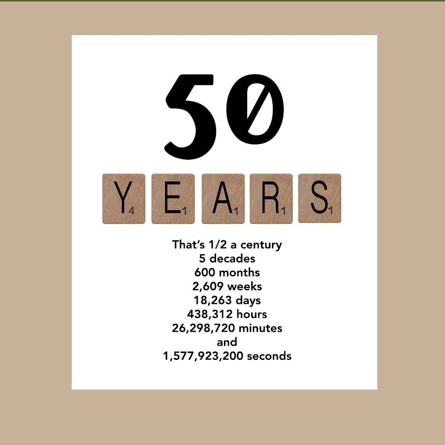 50th Birthday Card Milestone Birthday Card By DaizyBlueDesigns