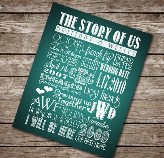 The Story of Us - Custom Printable Poster