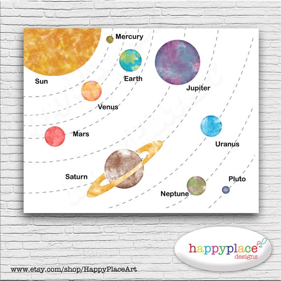 Educational Solar System Space Planets Printable Poster.