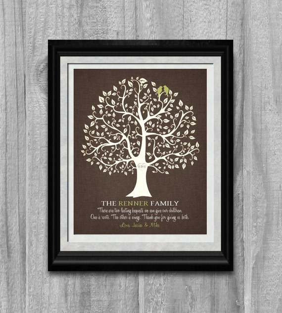 Wedding Gift For Parents Etsy : THANK YOU Wedding Gift for Parents or In-Laws Family CUSTOM Christmas ...