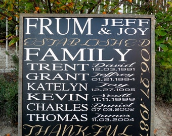Large Custom Family Sign - 2 1/2 feet square