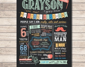 Beautiful Unique Personalised First Birthday Chalkboard effect PRINT- Customised Unique Gift - great photo prop
