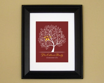Anniversary Gift for Parents - 20 3 0 40 50 Year Wedding Anniversary ...