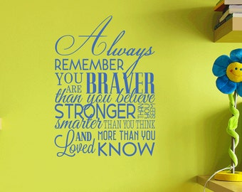 Always Remember Removable Wall Vinyl Decal | affirmations inspirational quotes loved motivational quote positive thinking office decor