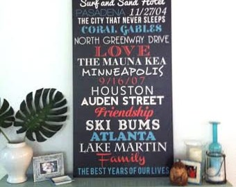 Mother's Day Gift Family Creed with your family's motto House Rules on Canvas 20X40