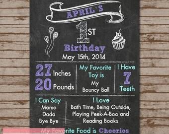 Birthday Digital Chalkboard Sign