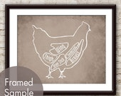 Chicken Butcher Diagram of a Hen - Art Print (featured in Vintage Parchment) Kitchen Art Print (Buy 3 and get One Free)