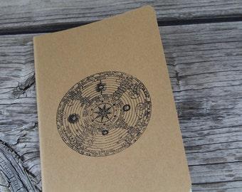 Zodiac Calendar Lined Journal