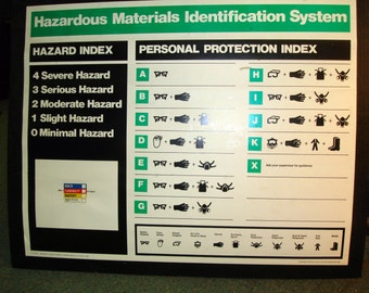 Vintage Circa 1960's or 1970's Factory Industrial Hazardous Materials Identification Chart by Labelmaster Mounted on Board
