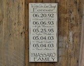The dates our lives were changed forever, Important Dates Wood Sign, Anniversary Gift, Family Dates, Important Date Art - Papyrus