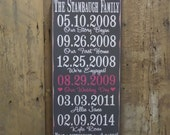 Important Date Sign - 5th Anniversary Gift - Wood Anniversary Gift - Wedding Gift - Family Date Sign -  Time Line Sign - Housewarming Gift