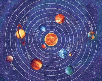 Popular items for northcott fabric on etsy for Solar system fabric panel