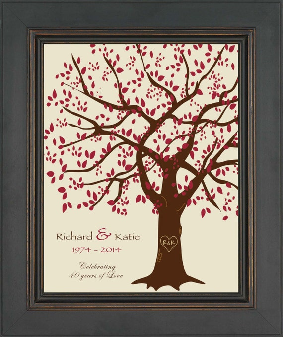 Regali Anniversario Di Matrimonio Genitori.40th Anniversary Canvas Painting Gift The Ruthless Crafter
