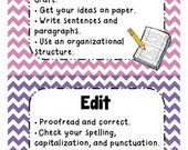 Chevron Themed Writing Process Posters