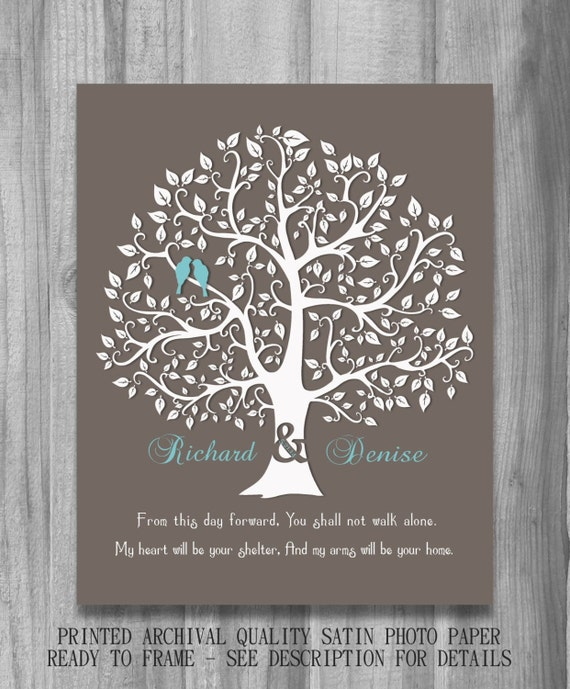 Unique Gifts For Husband On Wedding Day: Personalized WEDDING GIFT For Fiance Wedding Gift For Future