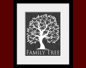 Family Tree Wall Print, Customizable Family Tree, Personalized Family Tree Print, Our Family Tree, FAMILY TREE GIFT, Family Tree Decor