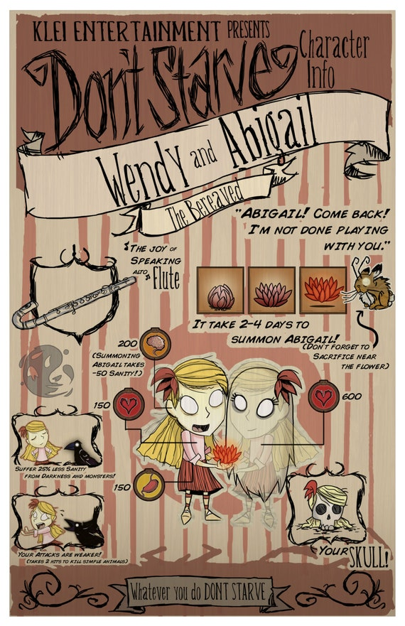 Don't Starve- Wendy and Abigail