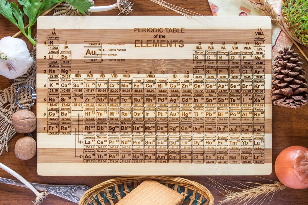Periodic table engraved bamboo wood cutting board by vahekatrjyan - Periodic table chopping board ...