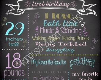 Chalkboard Printable Birthday Sign