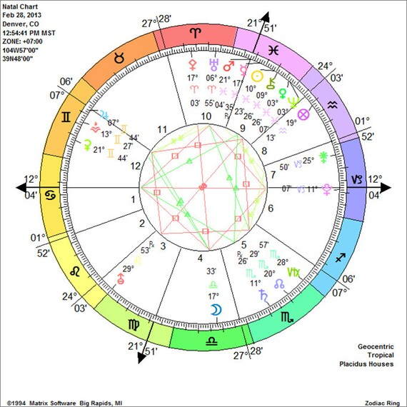 Items Similar To Astrological Natal Chart & Interpretation