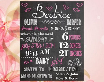Personalized Birth Announcement Chalkboard Digital Image Custom Sign Design Poster