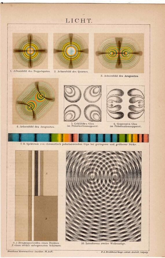 1894 science of light original rare antique science physics print