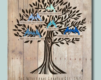 "Personalized Family Tree Poster 11""x14""  with names of children and grandchildren ANNIVERSARY GIFT for Grandparents"