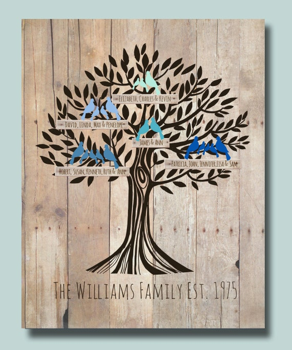 Personalized Family Tree Poster 11x14 With Names