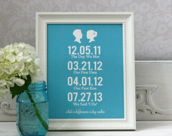 Custom Silhouette Print - Subway Art - Special Dates - Wedding or Anniversary Gift