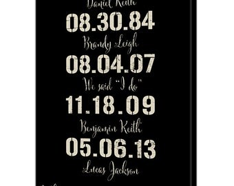 Personalized Important Dates Canvas Sign With Names, Birthdates & Wedding Date,Special Dates Sign, What a Difference a Day Makes