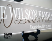 Personalized Family Sign Painted Wood Established Sign make Perfect Wedding or Anniversary Gift 7 x 22