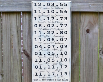 Important Date Custom Wood Sign, Anniversary Gift, Parents Christmas Gift Present, Engagement Gift, Important Date Art- Typewriter