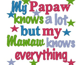 Unique Mamaw Related Items Etsy