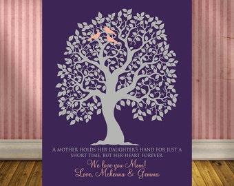 Personalized Gift for Mom, Gift for Mom, Mother's Day Gift, Mom's Christmas Gift,  Family Tree with Lovebirds, Keepsake Print For Mom