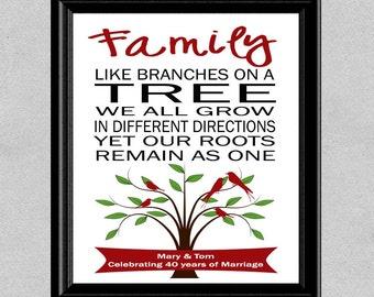 40th Anniversary Gift - 40th Ruby Anniversary - Parents Anniversary Gift - Grandparents Anniversary Gift - Family Tree Gift-PDF Digital File