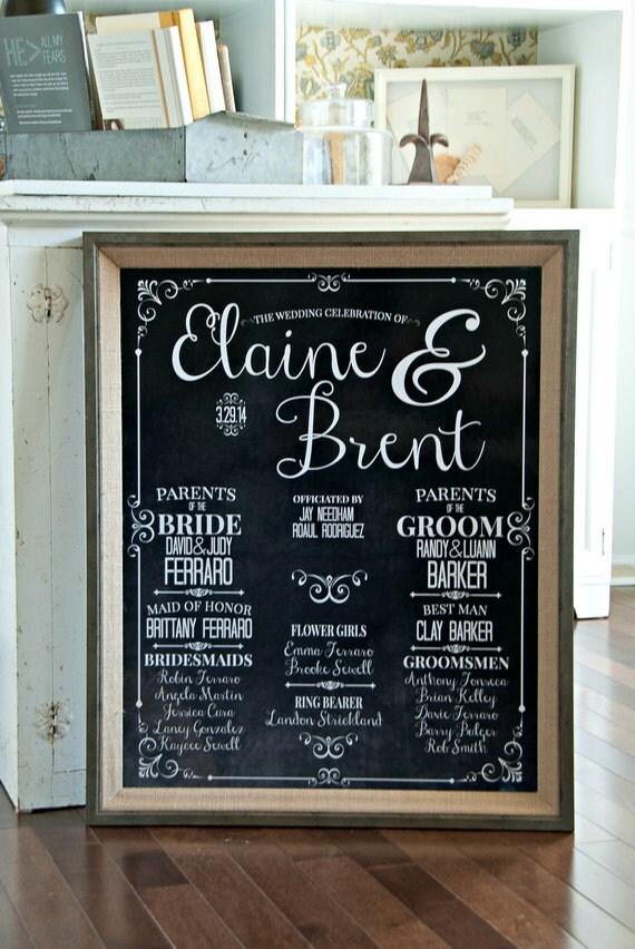 poster size 24x36 personalized custom chalkboard wedding