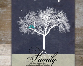 Anniversary Gift Wedding gift for in - laws gift from bride gift for parents of groom, love birds, like branches on a tree, gift for mom dad