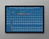 The Modern Periodic Table of Elements // Illustrated chart with all 118 Elements, Chemical Periodicity, and Electron Shell Diagrams