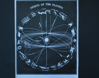 Planets Orbit Black and White Silkscreen Poster Signed